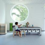 Kindergärten gestalten, Fröbel