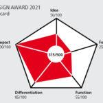 Score Card if Design Award