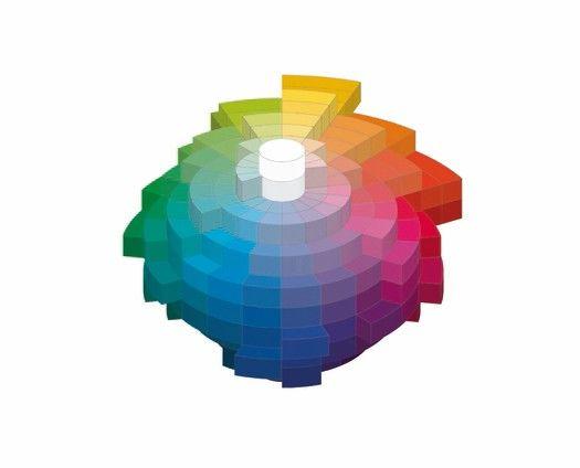 Farbsystem RAL